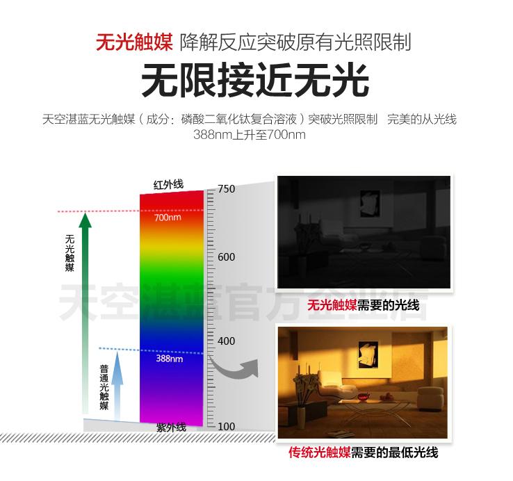 无光触媒和光触媒对比 所需光线.png